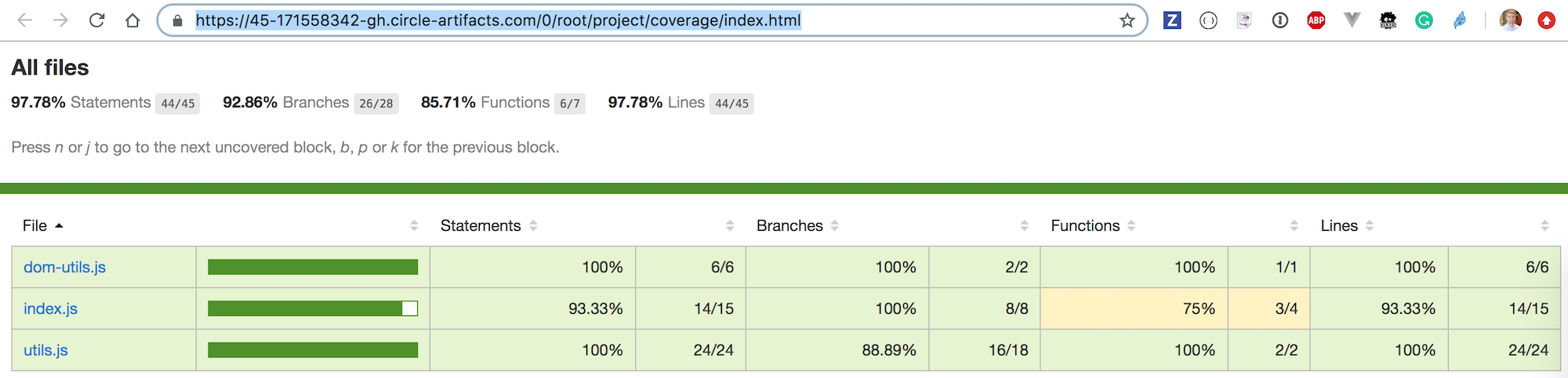 Code coverage report as CI test artifact